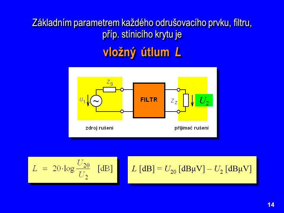 L [dB] = U20 [dBμV] – U2 [dBμV]
